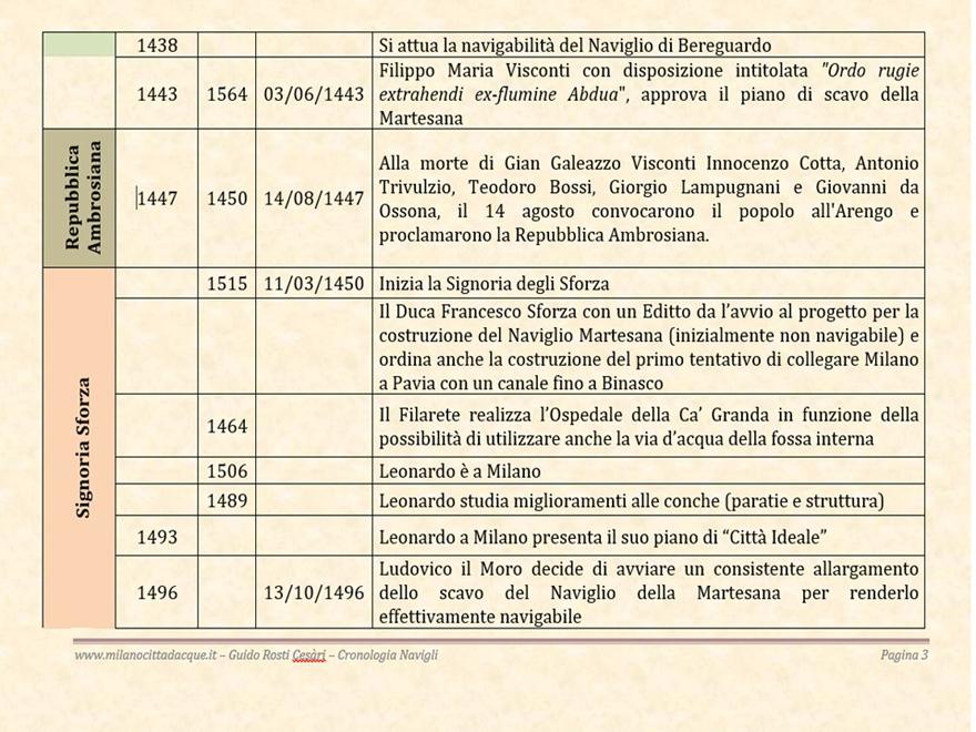 cronologia_03.jpg