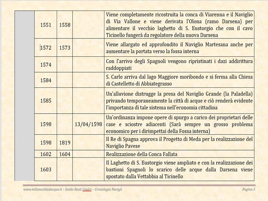 cronologia_05.jpg
