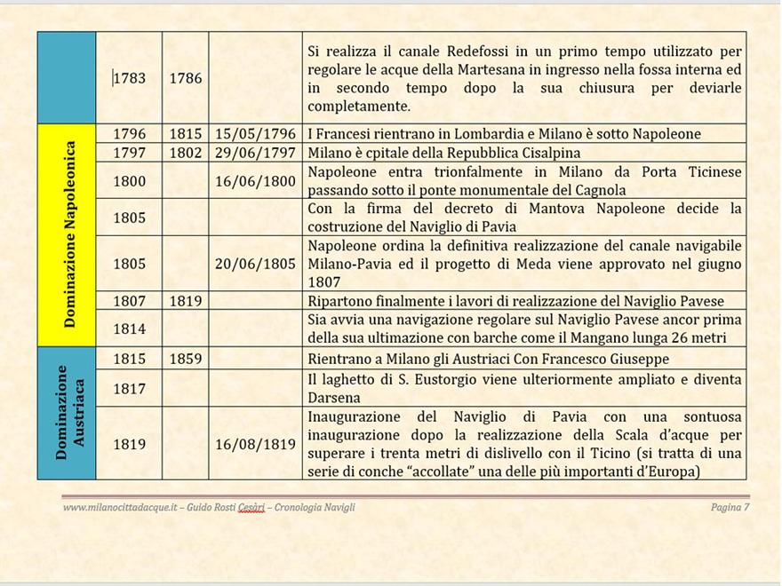 cronologia_07.jpg