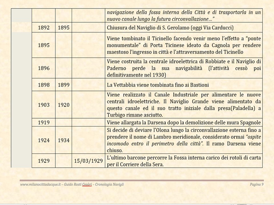 cronologia_09.jpg