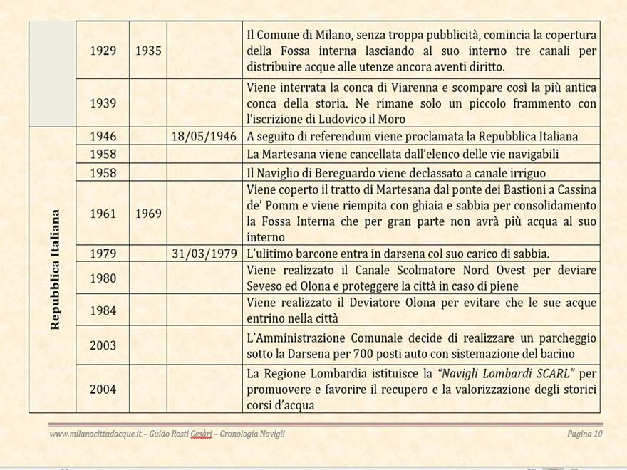 cronologia_10.jpg